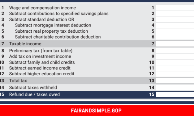 Tax Reform Means Relief From Tax Preparation