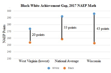 Falling Into Achievement Gap >> Wisconsin Education Is Doing Well Compared To Other States But