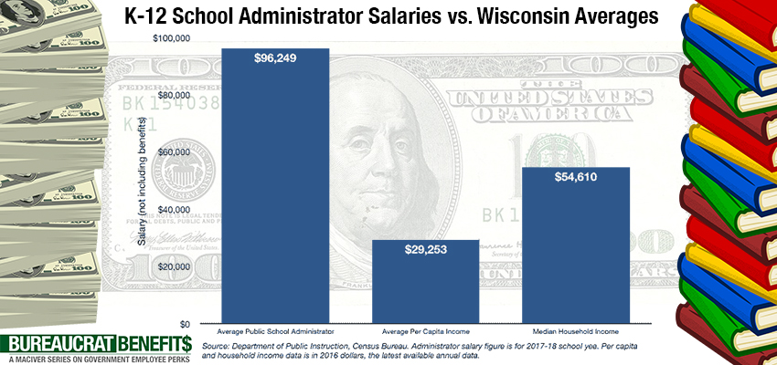 Data Release: Average K-12 Public School Administrator Earned Over $96,000 in 2017