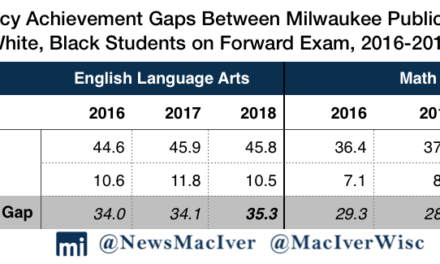 Analysis: Achievement Gaps Persist in Wisconsin's Large School Districts