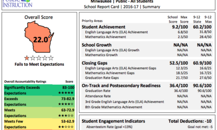 2018 School Report Cards: Spotlight on Milwaukee, Racine, Choice and Charter