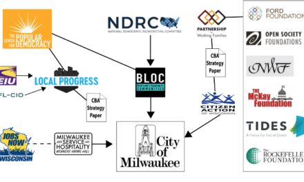 National Liberal Networks Behind Milwaukee's CBA Extortion Scheme