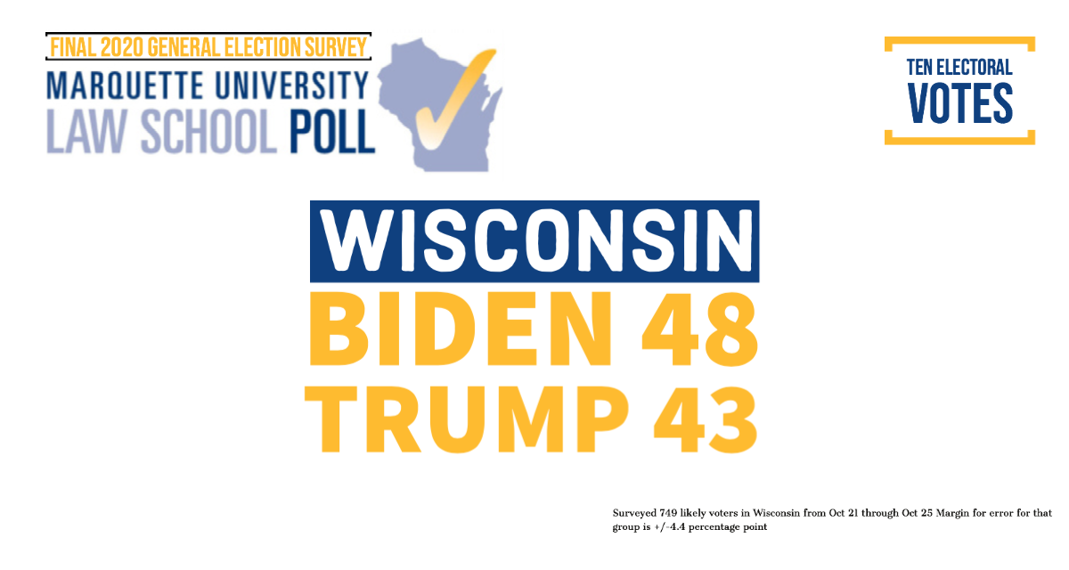 Wisconsin Race Down to the Wire